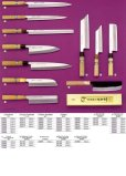 Photo5: SAKAI TAKAYUKI Japanese knife Tokujou Yasuki white-2 steel sashimi, Fugu, Takohiki